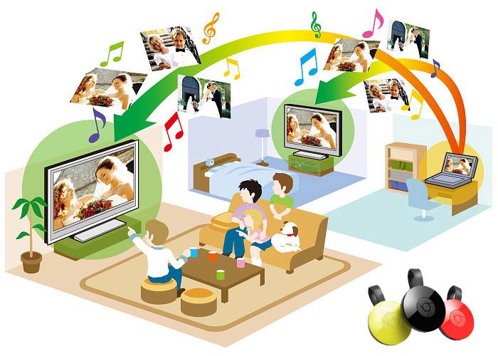 Come vedere i Film del PC sulla Tv senza usare Fili o Cavi