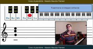 Corso di pianoforte – Lezione 08