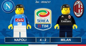 [Video Sport] NAPOLI MILAN 4-2 • Serie A 2016/17 ( Film in Lego Calcio ) Goal e Highlights Sintesi Napoli Milan