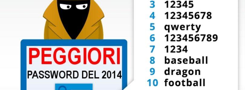 Classifica delle peggiori Password del 2014