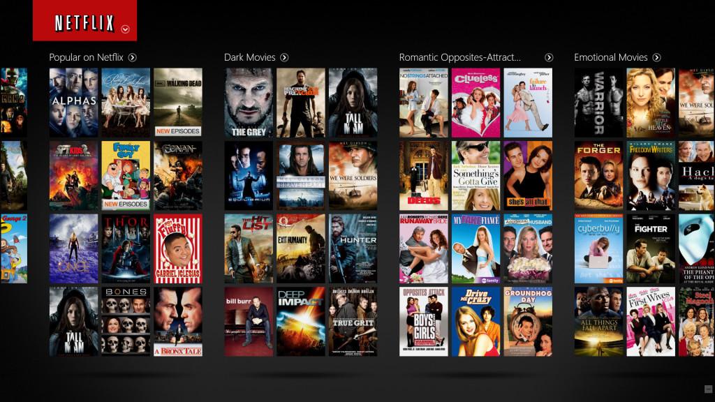 Catalogo Netflix i Film e le Serie tv in arrivo a febbraio 2016