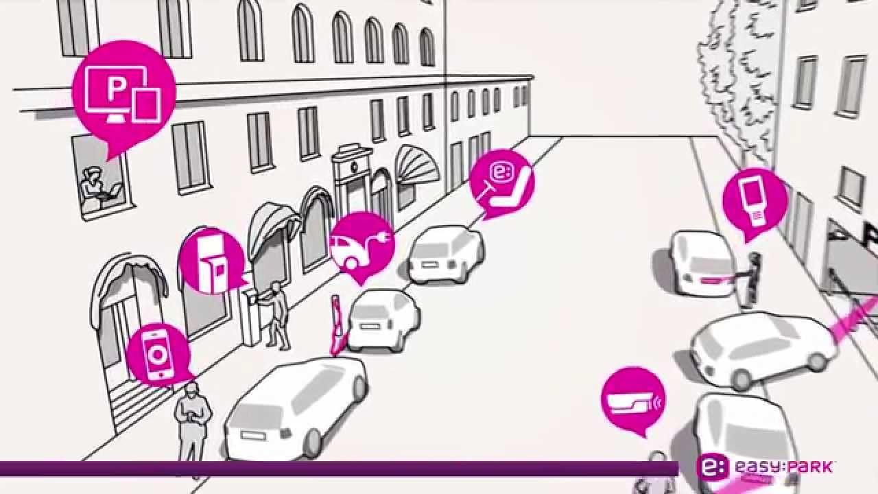 EasyPark: l'App che trova il parcheggio libero