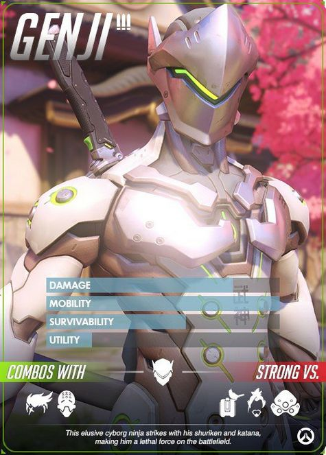 Overwatch GENJI carta