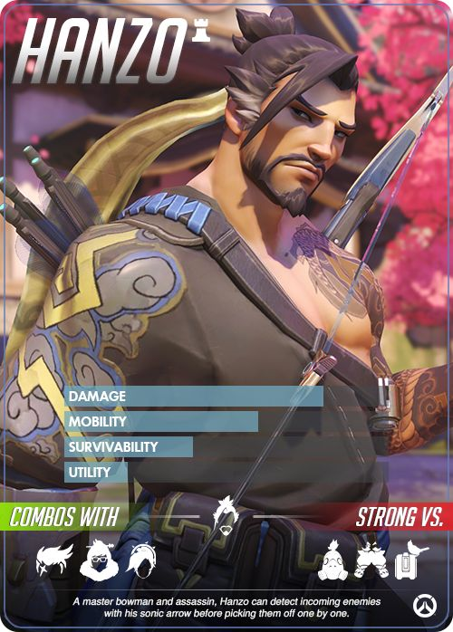 Overwatch HANZO carta