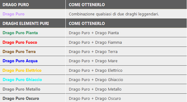 accoppiamento-draghi-dragon-city-puri