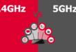 Differenza Wifi 2,4 GHz e 5 GHz Quale usare Qual'è il migliore (1)